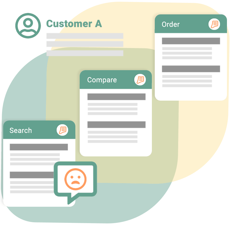 Epitomist - Customer Journey Map
